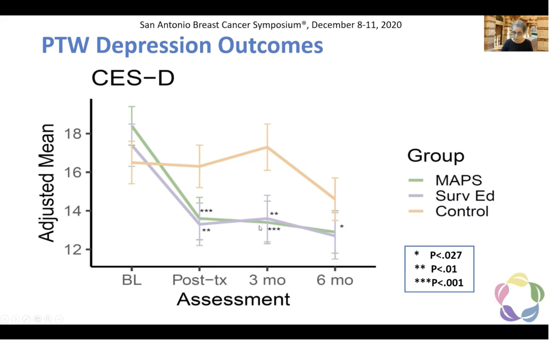Screen Shot from SABCS General Session 2 Presentation on Mindfulness